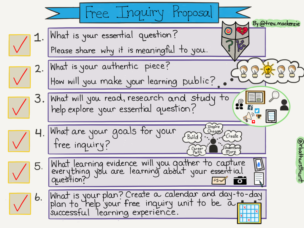 Free Inquiry Proposal with Trevor MacKenzie (Dive Into Inquiry)