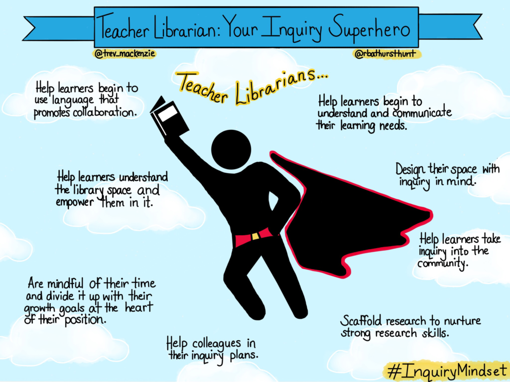 Teacher Librarian_ Your Inquiry Superhero
